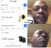 Google, News, and Washington Redskins: Google  redskins age  Q.  ALL  NEWS  SHOPPING  MAGESVIDEOS  Washington Redskins / Age  About 86 years  1932  @NFLHateMemes  How long does trash live?  ALL IMAGES VIDEOS NEWS MAPS  Trash / Lifespan  1000 years  Lower classifications and overview So sad 😞 We gotta deal with this franchise for another 900+ years 😩 https://t.co/ZBeSfCorZw