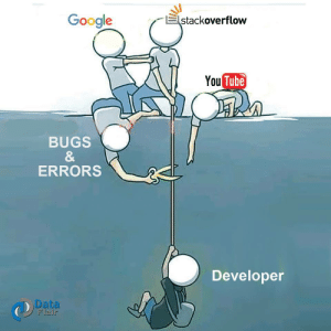 Image life without Google & Stack Overflow: Google  stackoverflow  You Tube  BUGS  &  ERRORS  Developer  Data  Flair Image life without Google & Stack Overflow