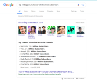Fernanfloo: Google  top 10 biggest youtubers with the most subscribers  All  News  Videos  Images  Shopping  More  Settings  Tools  About 6,650,000 results (0.74 seconds)  According to neoreach.com  View 3+ more  Markiplier  Mariang  Castrejorn  Castañeda  Smosh  Fernanfloo Whinderss... Dude  Nunes  Germán  Garmendia  Perfect  Top 10 Most Subscribed YouTube Channels  . Markiplier. 20.8 Million Subscribers  . Yuva. 21.5 Million Subscribers  . Smosh. 23.1 Million Subscribers  . Fernanfloo. 28.3 Million Subscribers  . Whinderssonnunes. 29.9 Million Subscribers  . Dude Perfect. 31.4 Million Subscribers  . HolaSoyGerman. 33.9 Million Subscribers  . PewDiePie. 63.6 Million Subscribers  More items... Jun 25, 2018  Top 10 Most Subscribed YouTube Channels | NeoReach Blog  https://neoreach.com/top-most-subscribed-youtube-channels/  About this result Feedback