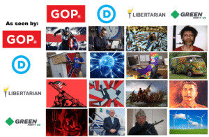Party, American, and Libertarian: GOP  D  T LIBERTARIAN  GREEN  As seen by:  PARTY US  GOP  5.0  CES nt  D  CALL 91  TLIBERTARIAN  GREEN  PARTY US How American parties see each other