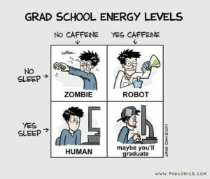 Energy, School, and Tumblr: GRAD SCHOOL ENERGY LEVELS  No CAFFEINE  YES CAFFEINE  coffee...  No  SLEEP  ZOMBIE  ROBOT  YES  SLEEP  maybe you'll  graduate  www.PHDCOMICS.COM If you are a student Follow @studentlifeproblems