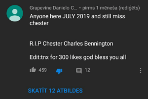 Using his death to get a ton of likes on YouTube...the dislike button is doing nothing: Grapevine Danielo C... pirms 1 mēneša (rediģēts)  Anyone here JULY 2019 and still miss  chester  R.I.P Chester Charles Bennington  Edit:tnx for 300 likes god bless you all  459  12  SKATIT 12 ATBILDES Using his death to get a ton of likes on YouTube...the dislike button is doing nothing