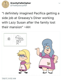 """Definitely, Family, and Food: GravityFallsCipher  @TheMysteryofGF  """"I definitely imagined Pacifica getting a  side job at Greasey's Diner working  with Lazy Susan after the family lost  their mansion"""" ~ AH  7/6/17, 9:52 AM <p><a href=""""https://creeping-babby.tumblr.com/post/162675312096/look-at-her-go-look-at-that"""" class=""""tumblr_blog"""">creeping-babby</a>:</p><blockquote><p>LOOK AT HER GO !!!!!!!!!!!!!!!! LOOK AT THAT EXPRESSION AND MESSY HAIR !!!!!!!!!!!!!!!!! LO O K AT HER</p></blockquote>  <p>Imagine Dipper stopping by and bringing food for them to share on her lunch break.  </p><figure class=""""tmblr-full"""" data-orig-width=""""237"""" data-orig-height=""""185"""" data-tumblr-attribution=""""shaffylovespudding:-fw8Keu2iaXlfshLVQCaYg:Z8ObNl1u8V_7m"""" data-orig-src=""""https://78.media.tumblr.com/850ce97f8db520854e02935e0a171c92/tumblr_numanoRE4i1un7fp4o1_250.gif""""><img src=""""https://78.media.tumblr.com/850ce97f8db520854e02935e0a171c92/tumblr_inline_ospbqsh3jV1rw09tq_540.gif"""" data-orig-width=""""237"""" data-orig-height=""""185"""" data-orig-src=""""https://78.media.tumblr.com/850ce97f8db520854e02935e0a171c92/tumblr_numanoRE4i1un7fp4o1_250.gif""""/></figure>"""