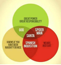 It all makes sense now......: GREAT POWER  GREAT RESPONSIBILITY  GOD  SPIDER  MAN  SANTA  KNOWSIFYOU  SPANISH  WEARS  INQUISITION  RED SUIT  HAVE BEEN  NAUGHTY OR NICE It all makes sense now......