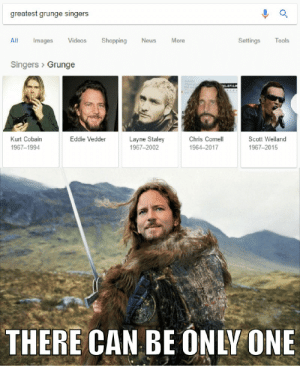 Chris cornell dead Memes: greatest grunge singers  All  Images  Videos  Shopping  News  More  Settings  Tools  Singers > Grunge  ADEAE  ELEFIL  Kurt Cobain  Eddie Vedder  Layne Staley  1967-2002  Chris Comell  Scott Weiland  1967-2015  1967-1994  1964-2017  THERE CAN BE ONLY ONE Chris cornell dead Memes