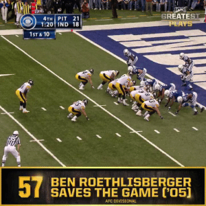 No. 57: Ben Roethlisberger's game-saving tackle in AFC Divisional Round (Jan. 15, 2006) #NFL100  ?: NFL 100 Greatest Plays on @NFLNetwork https://t.co/TtR6DnAW8X: GREATEST  PLAYS  4TH PIT 21  1:20 IND 18  1ST & 10  57  BEN ROETHLISBERGER  SAVES THE GAME [05)  AFC DIVISIONAL No. 57: Ben Roethlisberger's game-saving tackle in AFC Divisional Round (Jan. 15, 2006) #NFL100  ?: NFL 100 Greatest Plays on @NFLNetwork https://t.co/TtR6DnAW8X