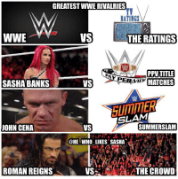 "[SWIPE FOR MORE] What's ur favorite WWE ""rivalry"" 😂? Inspired by the meme queen @rock_queen94 . wwe wwememe wwememes sashabanks legitboss summerslam johncena romanreigns romanempire sethrollins deanambrose braywyatt wrestlemania bigshow wwelive wwefunny wrestler wrestling prowrestling nfl universalchampion worldwrestlingentertainment wweuniverse wwenetwork wwesuperstars raw wweraw mondaynightraw smackdown moneyinthebank: GREATEST WWE RIVALRIES  RATINGS  WWE  VS  THE RATINGS  PPV TITLE  PAY PER  VIE  MATCHES  SASHA BANKS  VS  SLAM  SUMMER SLAM  JOHN CENA  VS  @HE WHO LIKES SASHA  ROMAN REIGNS  VS  THE CROWD [SWIPE FOR MORE] What's ur favorite WWE ""rivalry"" 😂? Inspired by the meme queen @rock_queen94 . wwe wwememe wwememes sashabanks legitboss summerslam johncena romanreigns romanempire sethrollins deanambrose braywyatt wrestlemania bigshow wwelive wwefunny wrestler wrestling prowrestling nfl universalchampion worldwrestlingentertainment wweuniverse wwenetwork wwesuperstars raw wweraw mondaynightraw smackdown moneyinthebank"
