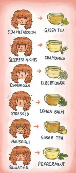 Good for You, Common, and Good: GREEN TEA  SLOW METABOLISM  SLEEPLESS NIGHTS CHAMOMILE  ELDERFLOWER  COMMON COLD  LEMON BALM  STRESSED  GINGER TEA  NAUSE OUS  ,'님  PEPPERMINT  8LOATED Tea is good for you!