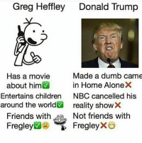 vote greg: Greg Heffley  Donald Trump  Made a dumb came  Has a movie  about him  in Home AloneX  Entertains children  NBC cancelled his  around the world  reality show  Not friends with  Friends with  FregleyX  Fregley vote greg