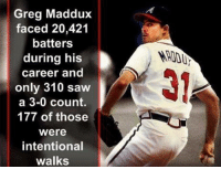 Greg Maddux was such a BEAST: Greg Maddux  faced 20,421  batters  during his  career and  only 310 saw  a 3-0 count.  177 of those  were  intentional  walks Greg Maddux was such a BEAST