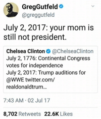 America, Chelsea, and Chelsea Clinton: GregGutfeld *  @greggutfeld  July 2, 2017: your mom is  still not president.  Chelsea Clinton @ChelseaClinton  Chelsea Clinton辛@ChelseaClinton  July 2, 1776: Continental Congress  votes for independence  July 2, 2017: Trump auditions for  @WWE twitter.com/  realdonaldtrum  7:43 AM 02 Jul 17  8,702 Retweets 22.6K Likes LIKE & TAG YOUR FRIENDS ------------------------- 🚨Partners🚨 😂@the_typical_liberal 🎙@too_savage_for_democrats 📣@the.conservative.patriot Follow: @rightwingsavages & Like us on Facebook: The Right-Wing Savages Follow my backup page @tomorrowsconservatives -------------------- conservative libertarian republican democrat gop liberals maga makeamericagreatagain trump liberal american donaldtrump presidenttrump american 3percent maga usa america draintheswamp patriots nationalism sorrynotsorry politics patriot patriotic ccw247 2a 2ndamendment
