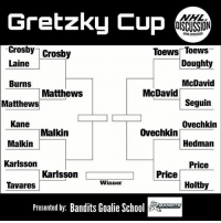 Memes, School, and 🤖: Gretzky Cup  Crosby Crosby  Toews Toews  Doughty  McDavid  Seguin  Ovechkin  Hedman  Price  Holtby  Laine  Burns  MatthewS  McDavi  Matthews  Kane  Malkin  Karlsson  Tavares  Malkin  Ovechkin  Karlsson  Price  Winner  Presented by: Bandits Goalie School Only eight contestants remain in the Gretzky Cup! Which matchup are you most excited for? gretzkycup Crosby McDavid Toews Malkin Price Ovechkin Matthews Karlsson NHLDiscussion
