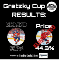 Connor McDavid beats out the world best goaltender to advance to the GretzkyCup Finals! He will face Erik Karlsson! nhldiscussion gretzkycup McDavid Price Canadiens Oilers: Gretzky Cup  DISCUSSION  ONHL DISCUSSION  RESULTS:  MCDAVID Price  OND  m/100  55.7%  44.3%  Presented by: Bandits Goalie H  EANDITS Connor McDavid beats out the world best goaltender to advance to the GretzkyCup Finals! He will face Erik Karlsson! nhldiscussion gretzkycup McDavid Price Canadiens Oilers