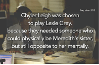 Memes, 🤖, and Supergirl: Grey sloan 2012  Chyler Leigh was chosen  to play Lexie Grey,  because they needed someone who  could physically be Meredith's sister,  but still opposite to her mentally. •fact 356 - - WHO is going to watch the super bowl tonight ? ------ ga greysanatomy slexiw marksloan lexiegrey chylerleigh sanvers alexdanvers mellisabenoist karadanvers ellenpompeo merder mdertina merlex meredithgrey supergirl grey_sloan_2012 greysanatomyquotes greysanatomyfacts superbowl hamilton