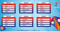England, Fifa, and Memes: GROUP A  GROUP B  GROUPC  FIFA  U-17 WORLD CUP  INDIA 2017  INDIA  USA  COLOMBIA  GHANA  PARAGUAY  MALI  NEW ZEALAND  TURKEY  RAN  GUINEA  GERMANY  COSTA RICA  GROUP D  GROUP E  GROUP F  KOREA DPR  NIGER  BRAZIL  SPAIN  HONDURAS  APAN  NEW CALEDONIA  FRANCE  IRAQ  MEXICO  CHILE  ENGLAND ⚽️🇮🇳🏆 And there you have it! The groups have been drawn for the FIFA U-17 World Cup India 2017! Who do YOU think will lift the trophy in October? FIFAU17WC FootballTakesOver
