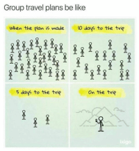 Be Like, Memes, and Travel: Group travel plans be like  When the Plan is made 0 days to the trip  5 days to the trip  On the trip