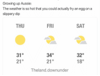 Growing Up, Memes, and The Weather: Growing up Aussie:  The weather is so hot that you could actually fry an egg on a  slippery dip  THU  FRI  SAT  31°  21°  34°  21°  32o  18°  Theland.downunder Trueeee