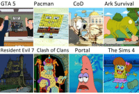 Family Guy, Memes, and The Sims: GTA 5  Ark Survival  Pacman  CoD  SAVINGS  A  IG: Po ar SaurusRex  IG Polar SaurusRex  The Sims 4  Resident Evil 7 Clash of Clans Portal I added family guy into this one again :) Follow me for more! (@PolarSaurusRex)