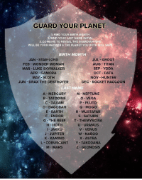 The universe needs you! Pair your birth month with your last name initial to find out who your partner will be and which planet both of you will save. Tell us what you got and share with friends to discover their fate! 🌌 May's Loot Crate salutes the GUARDIANS who stand up for others with items from Guardians of the Galaxy Vol. 2, Star Wars, The Goonies and Destiny! (Link in bio): GUARD YOUR PLANET  1 FIND YOUR BIRTH MONTH  ND YOUR LAST NAME INIT LA  3. COMBINE TO REVEAL THE GUARDIAN WHO  WILL BE YOUR PARTNER & THE PLANET YOU BOTH WILL SAVE  BIRTH MONTH  JUL GROOT  JAN STAR-LORD  AUG TITAN  FEB WONDER WOMAN  SEP YODA  MAR LUKE SKYWALKER  OCT DATA  APR GAMORA  NOV HUNTER  MAY SLOTH  JUN DRAX THE DESTROYER  DEC ROCKET RACCOON  LAST NAME  A MERCURY  N NEPTUNE  B TATOOINE  O VEGA  P PLUTO  C DAXAM  Q MOGO  D DAGOBAH  E EARTH  R MUSTAFAR  F ENDOR  S SATURN  G THE REEF  T THEMYSCIRA.  H HOTH  U URANUS  I JAKKU  V VENUS  J JUPITER  W NABOO  K KAMINO  X- ASTRA  L CORUSCANT  Y TAKODANA  M MARS  Z GEONOSIS The universe needs you! Pair your birth month with your last name initial to find out who your partner will be and which planet both of you will save. Tell us what you got and share with friends to discover their fate! 🌌 May's Loot Crate salutes the GUARDIANS who stand up for others with items from Guardians of the Galaxy Vol. 2, Star Wars, The Goonies and Destiny! (Link in bio)