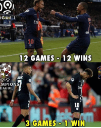PSG in league vs UCL! 👀 @thefootballrealm: GUE  1  Emi  10  12 GAMES 12 WINS  E F  MPION  EAGUE  Emi  10  3 GAMES o 1 WIN PSG in league vs UCL! 👀 @thefootballrealm