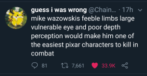 Dank, Memes, and Pixar: guess i was wrong @Chain... 17h  mike wazowskis feeble limbs large  vulnerable eye and poor depth  perception would make him one of  the easiest pixar characters to kill in  combat meirl by Ms_Ellie_Jelly MORE MEMES