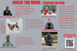 """Teachers learn about memes, share reactions – The Pony Express: GUESS THE MEME: TEACHER EDITION  see memes about]  Trump a lot, he always has  weird caption or crazy  thing to say. A lot of times  [memes] are popular  """"II  In today's day and  age, teens will tell  you that memes are as  common as anything  on the internet, yet  many adults cannot  identify them. We had  our teachers take a  some  Creative commons image through  Wikimedia commons by Ashwinir136  Becky Mazzara-849 people.""""  THE PROBLEM WITH  SOME PEOPLE...  """"I'm a crazy cat lady, so  I've always loved grumpy  cat. I know its old, but they  were just  just could relate so many  times.""""  Creative  Commons  image  through  Flickr by  Meme Binge  https://www.  flickr.com/p  hotos/meme  meme quiz, with 83%  as a passing grade.  sarcastic and I  SO  Elizabeth Lamb-84 %  binge/15740  988434/in/p  hotostream/  IS THAT THEY EXIST  Want to test your meme  knowledge? Take a meme  quiz here!  """"The political memes in  general are always pretty  funny, because you have to  know some background and  context.""""  Matt Kiedrowski-67%  OR CODE MADE WITH  https://www.qr-code-generator.com/  Creative Commons image through  Wikimedia commons by Jason  Miklacie Teachers learn about memes, share reactions – The Pony Express"""