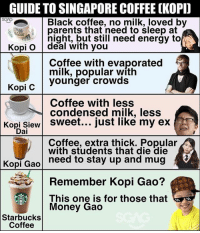 A simple guide on how to order coffee for Singaporeans and visitors to Singapore!: GUIDE TO SINGAPORE COFFEE OKOPD  Black coffee, no milk, loved by  parents that need to sleep at  night, but still need energy to  Kopi o deal with you  Coffee with evaporated  milk, popular with  younger crowds  Kopi C  Coffee with less  condensed milk, less  Kopi Siew sweet... just like my ex  Dai  Coffee, extra thick. Popular  with students that die die  need to stay up and mug  Kopi Gao  Remember Kopi Gao?  This one is for those that  Money Gao  Starbucks  Coffee A simple guide on how to order coffee for Singaporeans and visitors to Singapore!