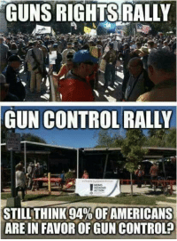 Guns, Memes, and Control: GUNS RIGHTS RALLY  GUN CONTROLRALLY  STILL THINK 94% OF AMERICANS  ARE IN FAVOR OFGUN CONTROL?