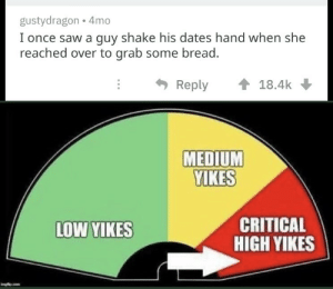Dank, Life, and Memes: gustydragon-4mo  I once saw a guy shake his dates hand when she  reached over to grab some bread.  Reply  18.4k  MEDIUM  YIKES  CRITICAL  HIGH YIKES  LOW YIKES My social life summed up. by rooflespoofles MORE MEMES