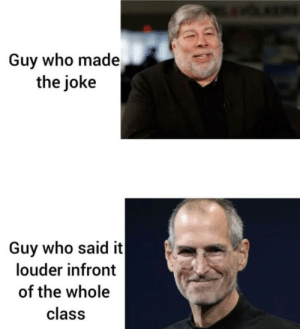 Class, Who, and Made: Guy who made  the joke  Guy who said it  louder infront  of the whole  class Accurate
