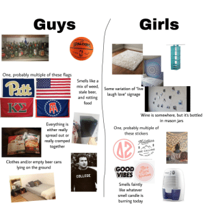 "College decorating starter pack: guys vs. girls: Guys  Girls  SPALDING  BACAR  IRERAL  LMA  OFICIAL GAME BALL  APP  fmore  WETIO  OFC  PEACE  NBA  One, probably multiple of these flags  Smells like a  mix of weed,  Some variation of ""live  stale beer,  laugh love"" signage  and rotting  food  ΚΣ  Wine is somewhere, but it's bottled  in mason jars  Everything is  either really  spread out or  really cramped  together  One, probably multiple of  these stickers  PizzaXpress  Chef Chu  972 307-6600  EATERING & DELIVERY  PARTY TRAYS AVAILABLE  Mountains  #  THE  $5 O  $16M  ARE CALLING  GO  MUST  AND  Clothes and/or empty beer cans  lying on the ground  MOUNTAINMODERNLIFE.COM  GOOD BEa  nice  Human  VIBES  ProBreeze  COLLEGE  Smells faintly  like whatever  Whiaper Technoloay  smell candle is  burning today College decorating starter pack: guys vs. girls"