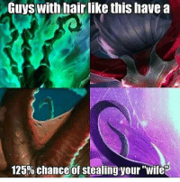 Watchout for your waifus!: Guys with hair like this have a  125% chance of stealing your wife Watchout for your waifus!