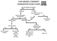 Sent in by a fan - absolutely brilliant.   Gym Memes: GYM MEMES COMMENT  GENERATOR FLOW CHART  ARE THEY BIGGERTHAN YOU?  NO  YES  CROSSFIT  STEROIDS  DO THEY ACTUALLY DO  CROSSFIT?  NO  ARE THEY WEARING  YES  SWEAT PANTS?  YES  NO  SAY THEY DO  ANYWAY  DOESNT TRAIN  IMPROPER FORM  LEGS  DO THEY  DO THEY TRAIN  ACTUALLY HAVE  LEGS?  NO  BAD FORM?  YES  NO  YES  CRITICIZE ANY  SAY THEY DON'T  THATS NOT THE  ANYWAY  OTHER  SNAP CITY  BEST WAY TO  ASPECT OF  BUILD MUSCLE  THEIR  BRO  PHYSIQUE Sent in by a fan - absolutely brilliant.   Gym Memes