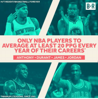 Few scorers have been as consistent as Melo in their careers.: H/T REDDIT/BASKETBALL FOREVER  B-R  YORK  .35  ONLY NBA PLAYERS TO  AVERAGE AT LEAST 20 PPG EVERY  YEAR OF THEIR CAREERS  ANTHONY DURANT . JAMES JORDAN  TS  *MINIMUM 2 SEASONS, SINCE 1965 Few scorers have been as consistent as Melo in their careers.