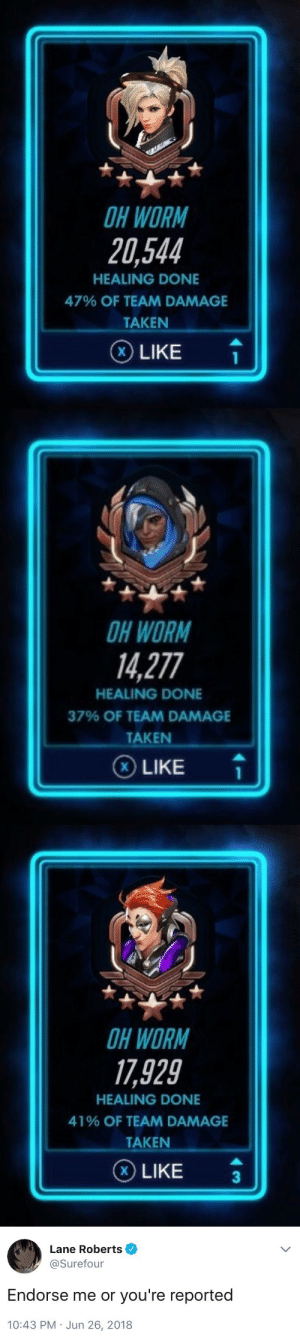 Taken, Worm, and Team: H WORM  20,544  HEALING DONE  47% OF TEAM DAMAGE  TAKEN  ⓧ LIKE   H WORM  14,277  HEALING DONE  37% OF TEAM DAMAGE  TAKEN  LIKE   H WORM  17,929  HEALING DONE  41% OF TEAM DAMAGE  TAKEN  ⓧ LIKE   Lane Roberts  @Surefour  Endorse me or you're reported  10:43 PM Jun 26, 2018