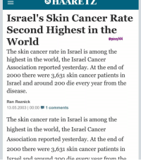 Haake Il Israel S Skin Cancer Rate Second Highest In The World 144 The Skin Cancer Rate In Israel Is Among The Highest In The World The Israel Cancer Association Reported Yesterday At