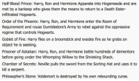 Broomstick, Dumbledore, and Hermione: Half Blood Prince: Harry, Ron and Hermione Apparate into Hogsmeade and are  met by a barkeep who gives them the means to return to a Death Eater-  infiltrated Hogwarts  Order of the Phoenix: Harry, Ron, and Hermione enter the Room of  Requirement and rouse Dumbledore's Army to rebel against the oppressive  regime that controls Hogwarts  Goblet of Fire: Harry flies on a broomstick and evades fire as he grabs an  object he is seeking.  Prisoner of Azkaban: Harry, Ron, and Hermione battle hundreds of dementors  before going under the Whomping Willow to the Shrieking Shack.  Chamber of Secrets: Neville pulls the sword from the Sorting Hat and uses it to  kill a serpent.  Philosopher's Stone: Voldemort is destroyed by his own rebounding curse. You just realised that The Battle of Hogwarts is the previous six books in reverse order...