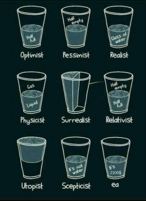 Water, Glass, and Physicist: Half  Optimist  Pessimist  Realist  Half  Half  Physicist Surrealist Relativist  's not  water  tis  2100$  Utopist Scepticist ea Its in the glass!