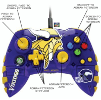 Minnesota Vikings controller released!: HANDOFF TO  SHOVEL PASS TO  ADRIAN PETERSON  ADRIAN PETERSON  PITCH TO  ADRIAN  SCREEN TO  PETERSON  ADRIAN  PETERSON  NFL MEMES  ADRIAN PETERSON  JUKE  ADRIAN PETERSON  STIFF ARM Minnesota Vikings controller released!
