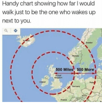 """Memes, Norway, and Sweden: Handy chart showing how far I would  walk just to be the one who wakes up  next to you  Sweden  Norway  500 Miles 500 More  United  Kingdom  Ireland  Pola  Germany  stria  France Who knows the song 😂😂😂 If you didn't sing it and say """"da da da da"""" are you even British? 😭😭😭🤔"""