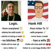 Hank Hill Propane: Hank Hill  Logic.  -from maryland  from Arlen Tx  claims he sold crack sells propane  admits to being a weeb -never been a weeb  no bitches  has a wife  AQ  fucks wit no one  vi  fucks wit sosa and em  A  isnt a father father to a real nigga Bobby Hill