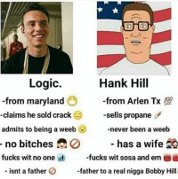 Ive been getting hella likes lately. thank you all 👌 ❤: Hank Hill  Logic.  from maryland  o from Arlen Tx  claims he sold crack  sells propane  admits to being a weeb  never been a weeb  has a wife 20  no bitches  fucks wit no one  fucks wit sosa and em  A  isnt a father father to a real nigga Bobby Hill Ive been getting hella likes lately. thank you all 👌 ❤