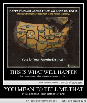 You mean to tell me thathttp://omg-humor.tumblr.com: HAPPY HUNGER GAMES FROM GO BANKING RATES  Which District Is Most Important to the Panem Economy?  District 13 Graphiteand Nuclear Power  Sete Mutiies  District 7Lumber  Sector: Buidng Materialand utur  District 9: Grain  Sactor Fd oducs  District S: Power  Sector Eleriny  District Technelogy  Sertor Compute Harture  43.99  District 6 Transportation  Sector Ralldh  The  Capitol  Ain District 12: Coal  Sector Coal Mining  District 8: Textiles  Sector Clathang Arcessaries  District 1Lunury  Setor Platmum  Precious Meta  District 10: Livestock  Sectur Fa A hng  District 11 Agriculture  Sector: Food Producers  District 2: Masonry/Stone Mining  Secter Gold Mng  District 4 Fishing  Sector Farmin ishing  .15  Vote for Your Favorite District! »  gh you by  Raned on the Wall Strwet Aa Sman Money Sector Tacer 2ek umended na  GobankingRates.com  THIS IS WHAT WILL HAPPEN  if the government shut down continues too long...  TASTE OF AWESOME.COM  Hitler hated this site too  YOU MEAN TO TELL ME THAT  If this happens, I'm in district 12? Shit!  1 in 3 people will read this and go to  TASTE OF AWESOME.COM You mean to tell me thathttp://omg-humor.tumblr.com