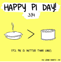 A piping hot take (By @lorynbrantz): HAPPy PI DAY  3.14  (P.S. PIE IS BETTER THAN CAKE)  B LORYN BRANTZ /BF A piping hot take (By @lorynbrantz)