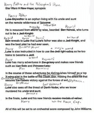 house cup: Harry Potter and he Philisophers Stene  Star Wars A New-Hope; synopsis  Hary Ptter  Luke-Skywatker is an  orphan living with his uncle and aunt  on the remote wilderness of Tatooine,  suburbia  Aagrid  laggks  He is resucued from eliens by wise, bearded Ben-Kenebi, who turns  out to be a Jedi-Knight  Hegid  wi2erd  Heriy  Ben-reveals to Luke that Luke's father was also a Jedi-Knight, and  was the best pilet he had ever seen.  Qidh pleye  maie wand  Hary  Luke is also instructed in how to use the Jedi-light-sabre as he too  trains to become a Jedi.  w zard  Haots  Luke has many adventures in the-galaxy-and makes new friends  such as Han Solo and Princess-Leia  Ron  Hermione  In the course of these adventures he distinguishes himself as a top  dditshe  Xawing-pilot in the battle of the Death Star, making the direof hit that  Qui  eke  Secures the Febels victory against the forces of evil,Slytheria.  Hary Gryffdr  Luke also sees off the threat of Darth-Vader, who  Lord Veldemort  we know  murdered his unclo and aunt  perents  In the finale, Luke and his new friends receive-medals of valour  in the House Cup.  Hory  All of this will be set to an orchestral score composed by John Williams.