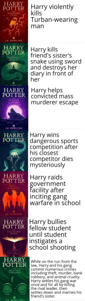 Summary of Harry Potter books by shamblingmound3 MORE MEMES: HARRY  POTTER Harry violently  kills  Turban-wearing  and the  SORCERER'S  STONE  man  J.K. ROWLING  HARRY  POTTER  Harry kills  friend's sister's  snake using sword  and destroys her  diary in front of  her  and ibe  CHAMBER of  SECRETS  HARRY Harry helps  convicted mass  murderer escape  POTTER  and ah  PRISONER  of AZKABAN  J.K. ROWLING  HARRY Harry wins  POTTER dangerous sports  competition after  his closest  competitor dies  mysteriously  and the  GOBLET  of FIRE  HARRY Harry raids  government  facility after  inciting gang  warfare in school  POTTER  and the  ORDER of  the PHOENIX  J.K. ROWLING  HARRY Harry bullies  POTTER fellow student  and the  HALF-BLOOD  PRINCE  until student  instigates a  school shooting  HARRY  POTTER law, Harry and his gang  While on the run from the  and the  commit numerous crimes  DEATHLY  HALLOWS  including theft, murder, bank  robbery, and animal cruelty.  Harry settles his gang war  once and for all by killing  the rival leader, then  settles down and marries his  friend's sister.  J.K. ROWLING Summary of Harry Potter books by shamblingmound3 MORE MEMES