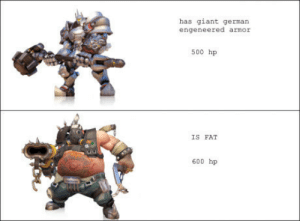 Club, Logic, and Tumblr: has giant german  engeneered armor  500 hp  IS FAT  600 hp laughoutloud-club:  Overwatch logic