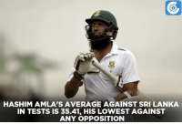 Memes, Lowes, and 🤖: HASHIM AMLA'S AVERAGE AGAINST SRI LANKA  IN TESTS IS 35.41, HIS LOWEST AGAINST  ANY OPPOSITION Hashim Amla hits a new low after getting dismissed on 20 against Sri Lanka today.