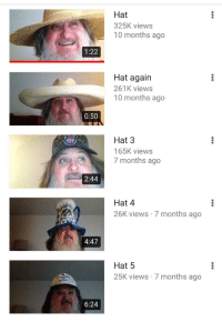 """Http, Via, and Don: Hat  325K views  10 months ago  1:22  Hat again  261K views  10 months ago  0:50  Hat 3  165K views  7 months ago  2:44  Hat 4  26K views 7 months ago  4:47  Hat 5  25K views 7 months ago  6:24 <p>Perfect series don't exis- via /r/wholesomememes <a href=""""http://ift.tt/2ByZpMC"""">http://ift.tt/2ByZpMC</a></p>"""