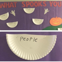 Dank, Halloween, and Yo: HAT SPOOKS YO  Cakes  PeoPle  Pes P le Every day is halloween.